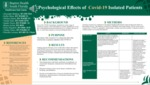 Psychological Effects of Covid-19 Isolated Patients by Alexander Baldeon, Kellia Mimy, Melissa Santos, Natalie Solis, Sandra Torres, Briana Archer, Kelly Magaletti, Natalie Nunez, and Priscilla Lazcano